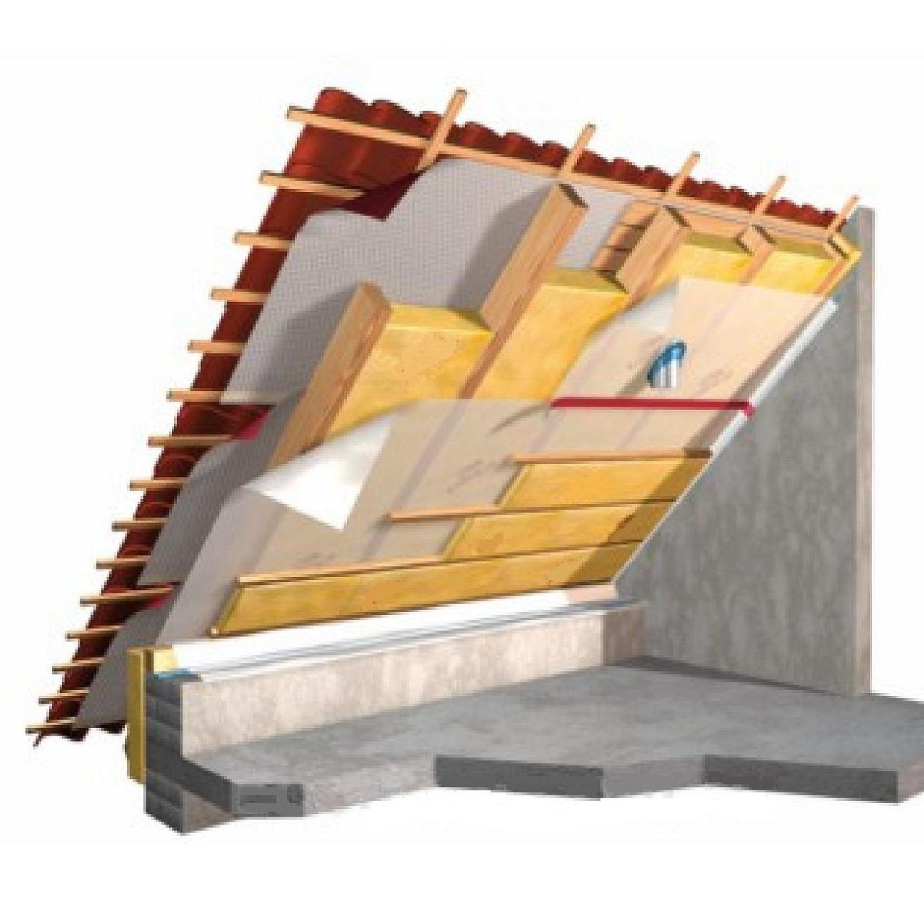 Sottotetto abitabile - stratigrafia