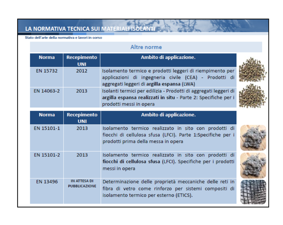 Normativa materiali isolanti_4